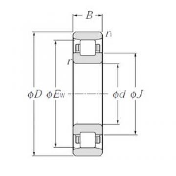 70 mm x 180 mm x 42 mm  NTN N414 Rolamentos cilíndricos