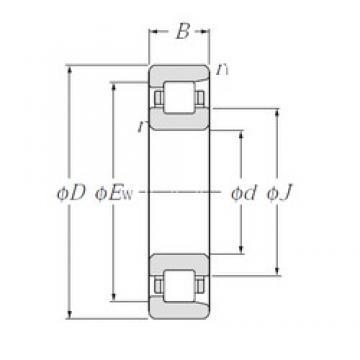 90 mm x 160 mm x 30 mm  NTN NF218 Rolamentos cilíndricos